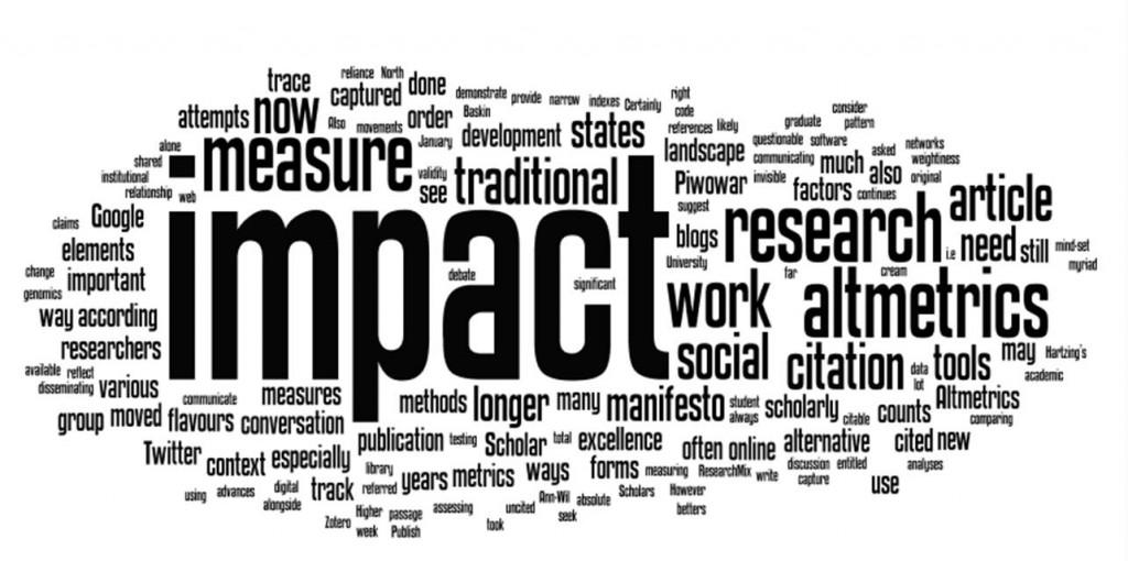 impact word